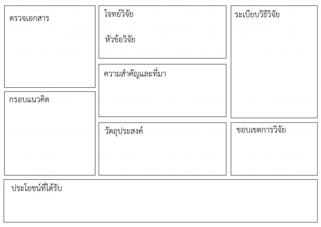 6. ใบงานโครงร่างงานวิจัย